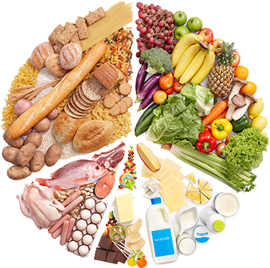 Diet with nutritional preferences